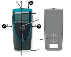 ProfoScope, Diagram, Cover Meter,