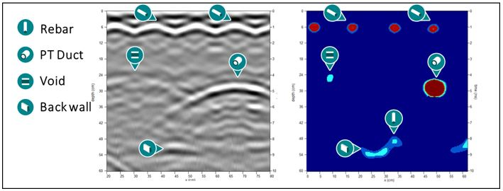 GPR and Post Tensioning Scanning