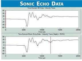 Sonic Echo Data, Time Domain Graph